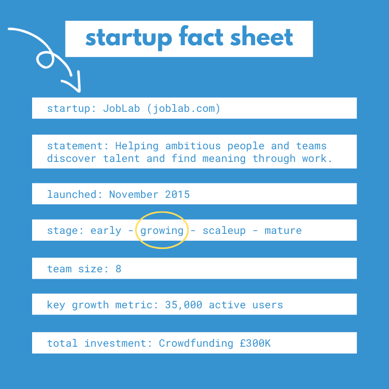 startup fact about joblab