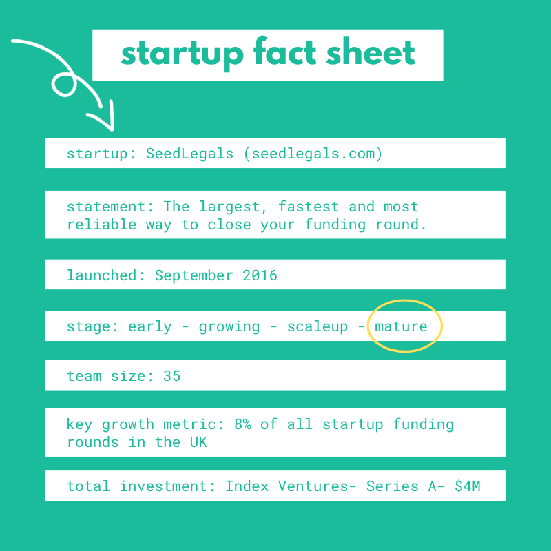 Startups facts of Seedlegals; the size of the company, total investment, launching date, startups stage, key growth metric