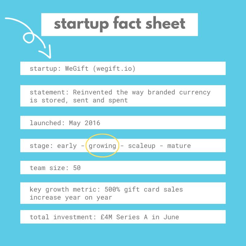 WeGift startup fact sheet