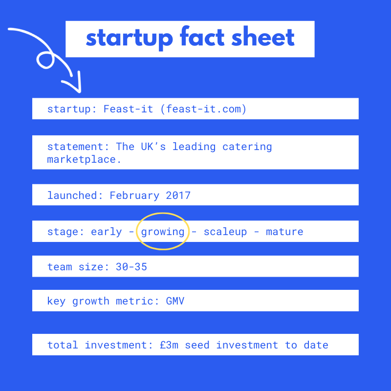 Feast-it startup fact sheet