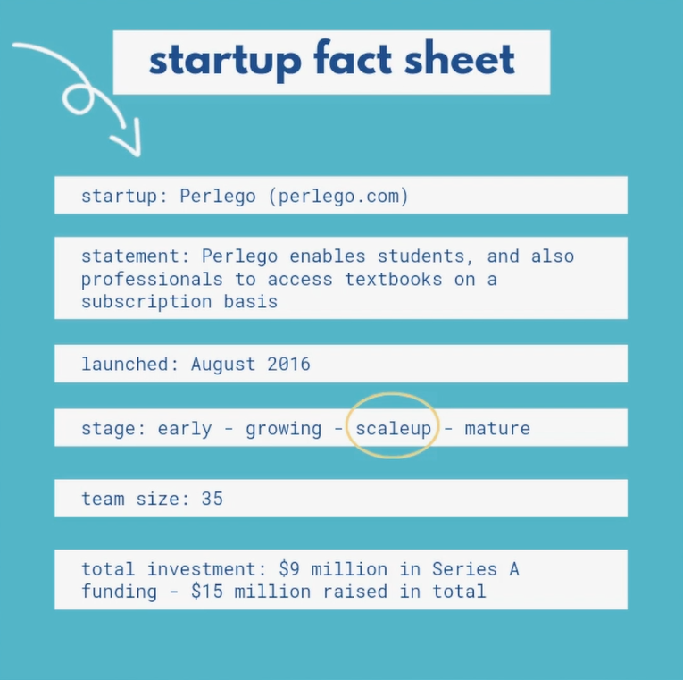 Perlego startup fact sheet