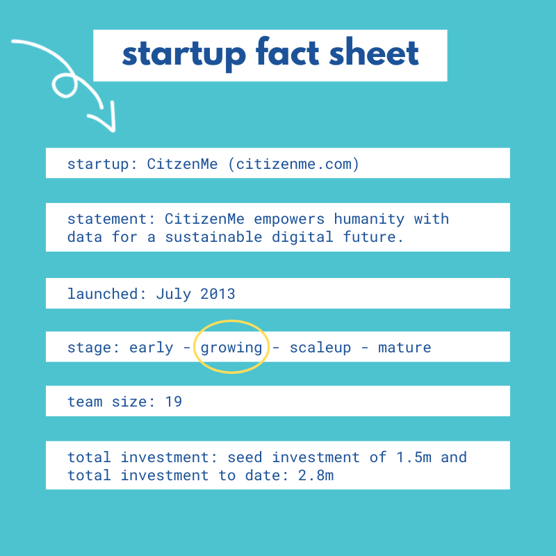 citizenme startup fact sheet