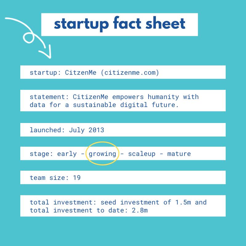 citizenme startup fact sheet