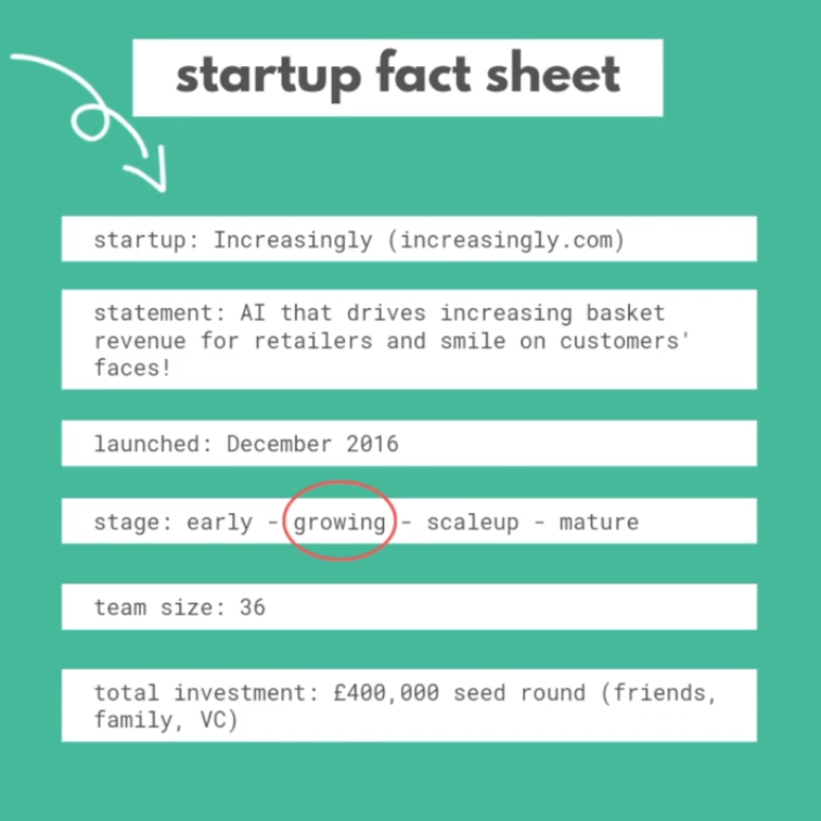 Increasingly startup fact sheet